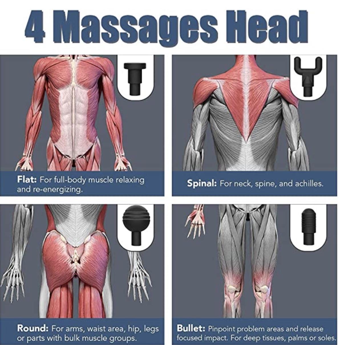 Our Massage Gun Uses An Ergonomically Designed Handle To Minimize External Vibrations