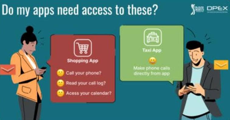 Apps Access Alert