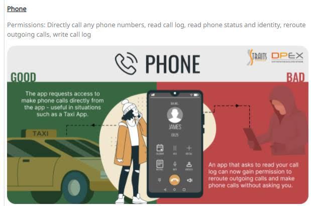 Intrusive Phone